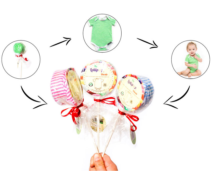 The Lollipop Onesie - how it works